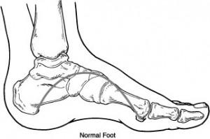 floatfoot2